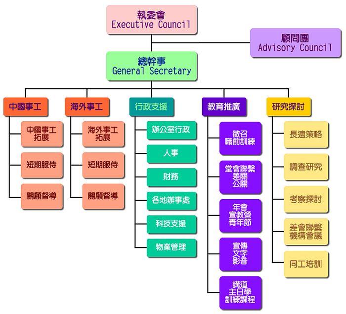 org02_chi